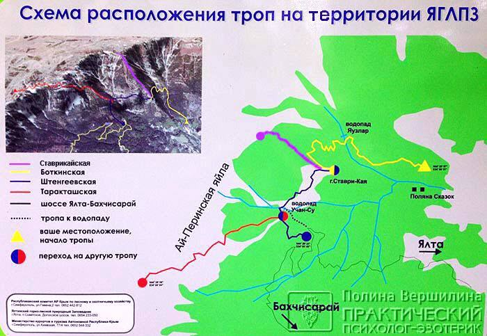 Боткинская Тропа Штангеевская Тропа - Схема